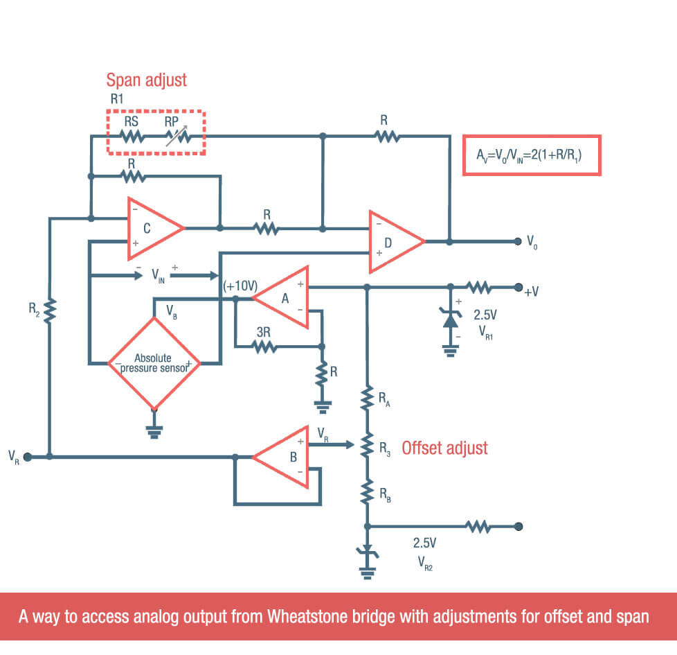 absolute pressure sensors-offset and span